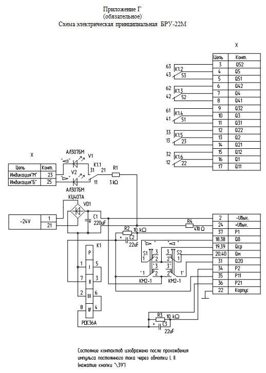 Приложение Г (БРУ-22М)
